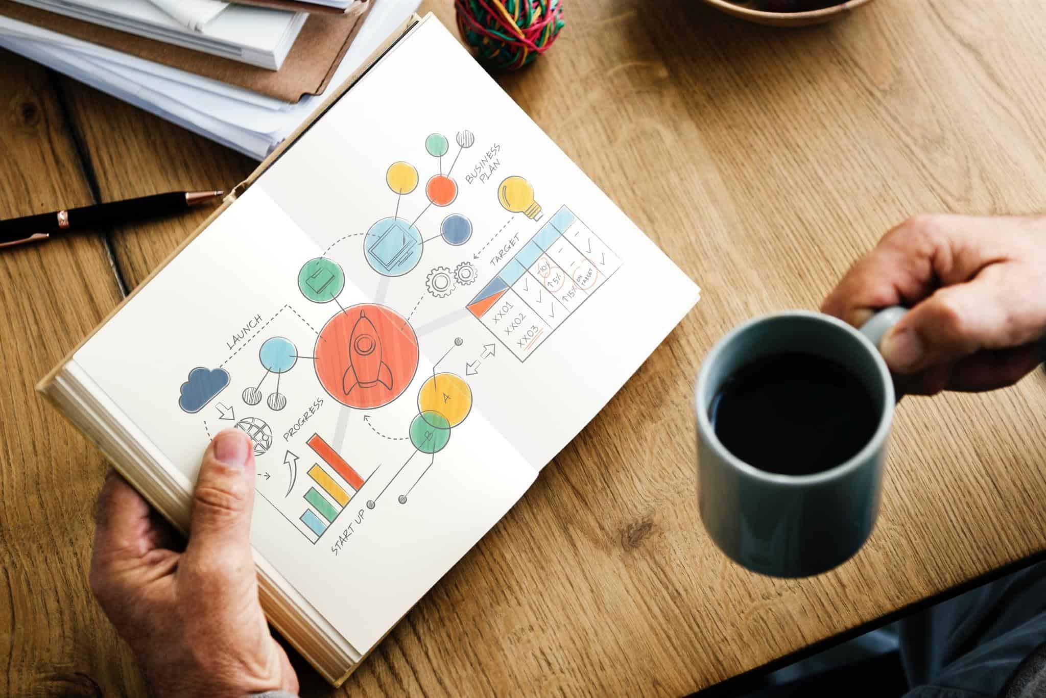 Growth Hacking: o que é e como aplicar em sua empresa